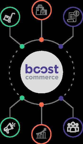 boost commerce dobra 3
